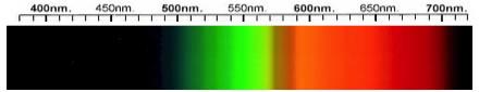 Apatite Spectra