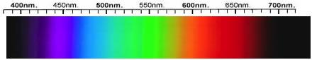 Aquamarine Spectra