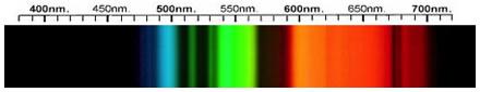Bastnaesite Spectra