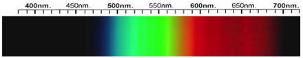 Chalcedony Spectra