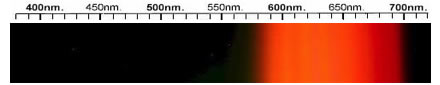 Chondrodite Spectra
