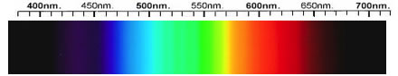 Diopside Spectra
