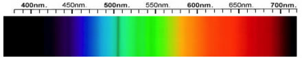 Enstatite Spectra