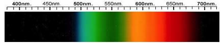 Epidote Spectra