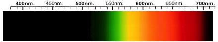 Opal Spectra