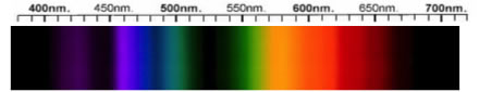 Fluorite Spectra