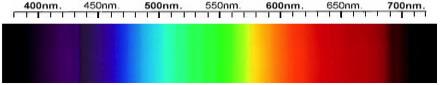 Jadeite Spectra