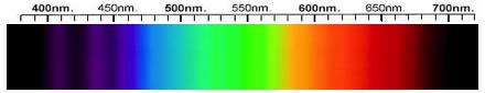 Feldspar Spectra