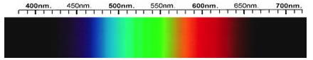 Quartzite Spectra