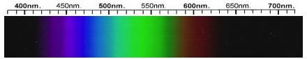 Sapphirine Spectra