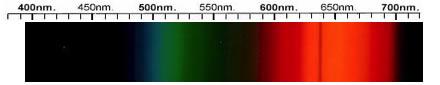 Diamond Spectra