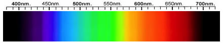 Spodumene Spectra