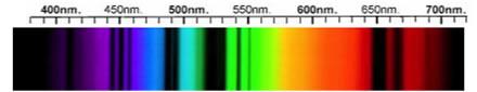YAG Spectra