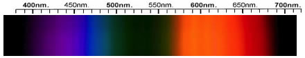 Tourmaline Spectra